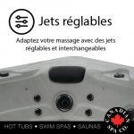 jets-reglables